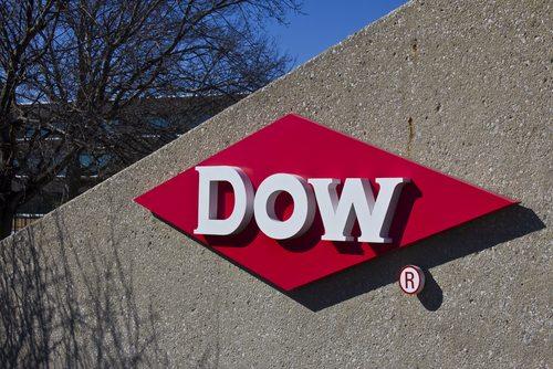 Dow / Jonathan_Weiss, Shutterstock