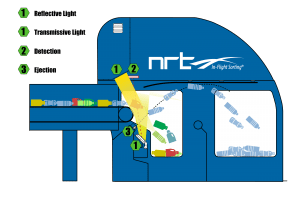 NRT Transmissive and Reflective Graphic