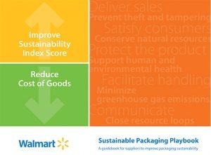 Sustainable packaging playbook