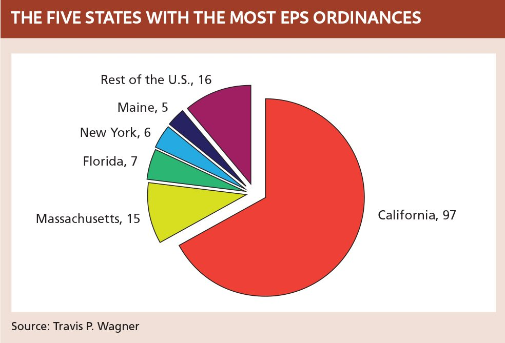 EPS ordinances
