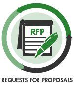 Recycling industry related Requests for Proposals