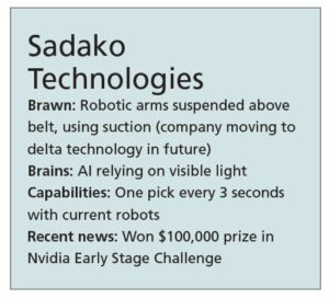Sidebar 3: Sadako Technologies