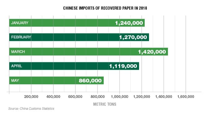 Breaking down recent China developments - Resource Recycling