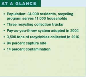 Natick, Mass. recycling program at-a-glance