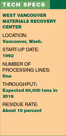 Processing statistics for Vancouver, Wash. facility.