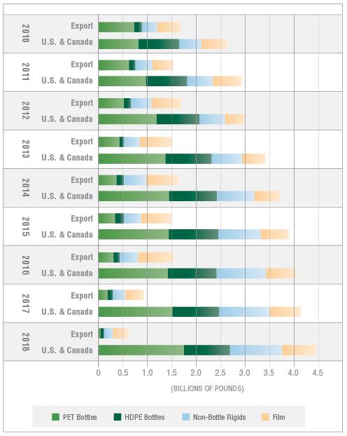 Data table.